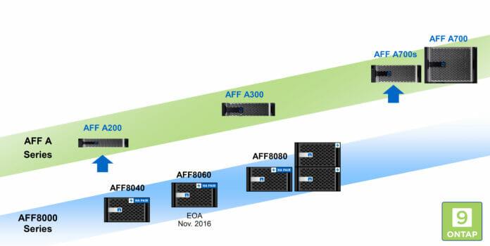 , NetApp amplia la gamma di sistemi storage all flash
