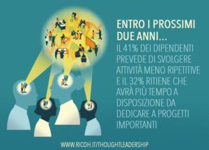 Digital Workplace, Digital Workplace: cosa ne pensano idipendenti italiani