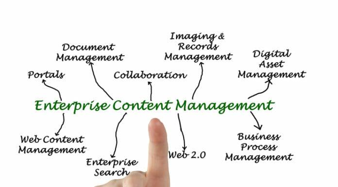 Diagram of Enterprise Content Management | © Vaeenma | Dreamstime Stock Photos