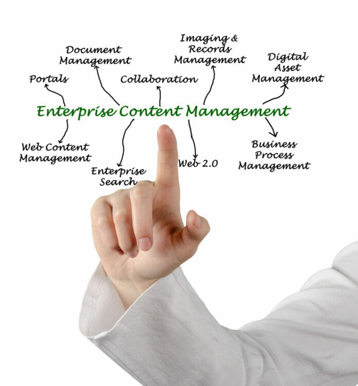Diagram of Enterprise Content Management | © Vaeenma | Dreamstime Stock Photos