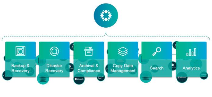 data management, La piattaforma software defined di Rubrik per la gestione dei dati applicativi